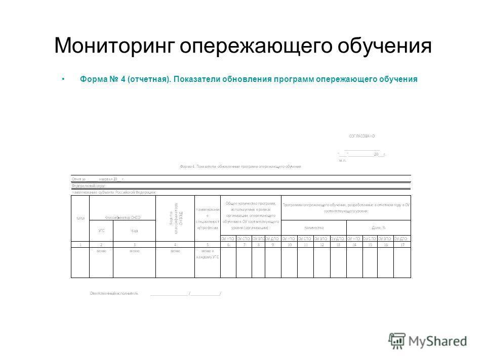 Форма 4 (отчетная). Показатели обновления программ опережающего обучения