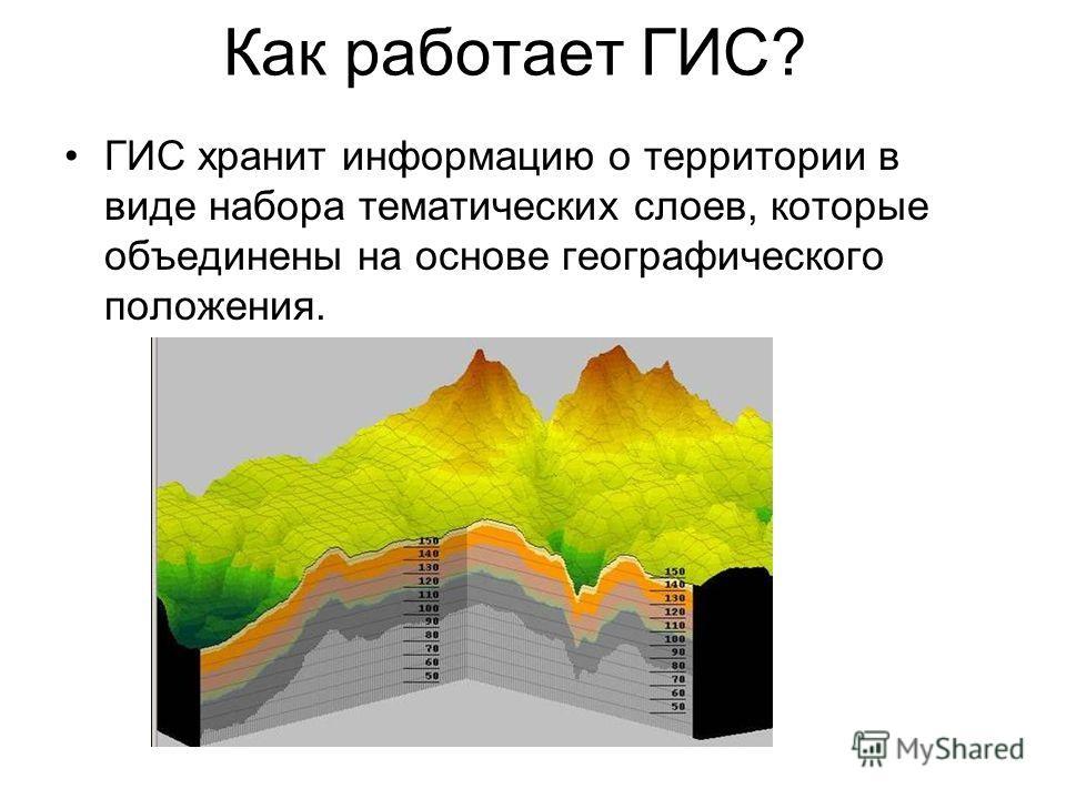 Как работает ГИС? ГИС хранит информацию о территории в виде набора тематических слоев, которые объединены на основе географического положения.