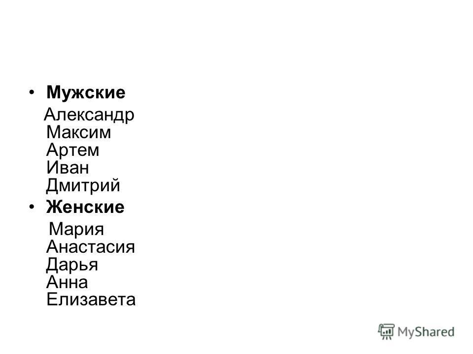 Мужские Александр Максим Артем Иван Дмитрий Женские Мария Анастасия Дарья Анна Елизавета