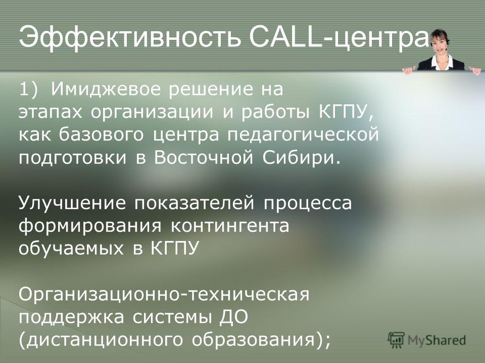 Эффективность CALL-центра 1)Имиджевое решение на этапах организации и работы КГПУ, как базового центра педагогической подготовки в Восточной Сибири. Улучшение показателей процесса формирования контингента обучаемых в КГПУ Организационно-техническая п