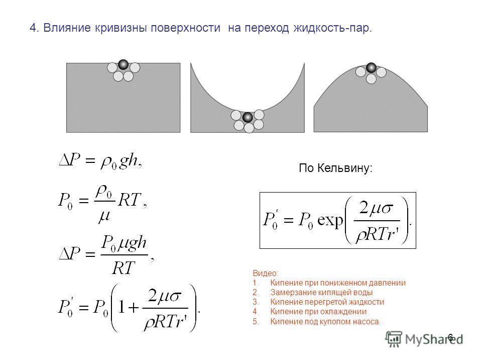 6 4. Влияние кривизны поверхности на переход жидкость-пар. По Кельвину: Видео: 1.Кипение при пониженном давлении 2.Замерзание кипящей воды 3.Кипение перегретой жидкости 4.Кипение при охлаждении 5.Кипение под куполом насоса