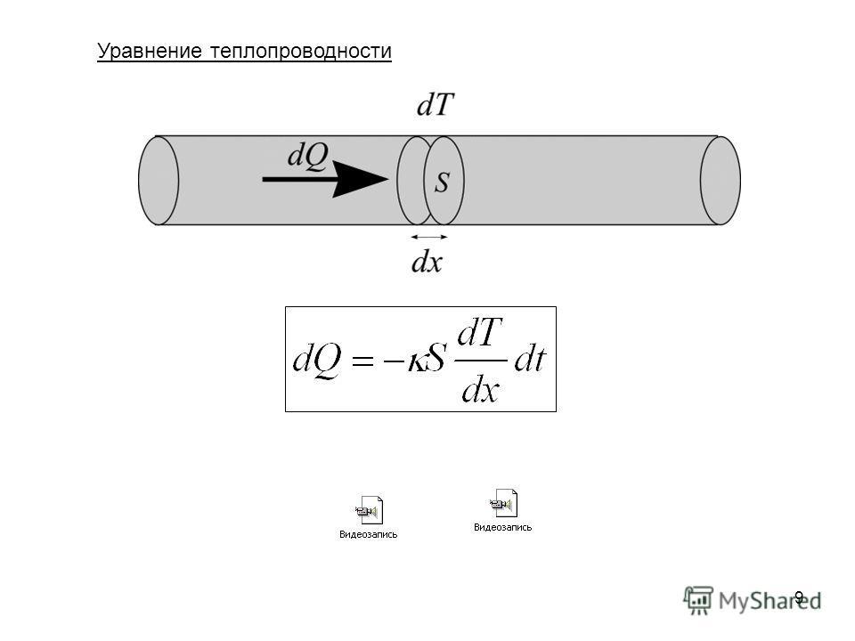 9 Уравнение теплопроводности