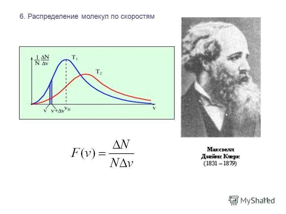 11 6. Распределение молекул по скоростям