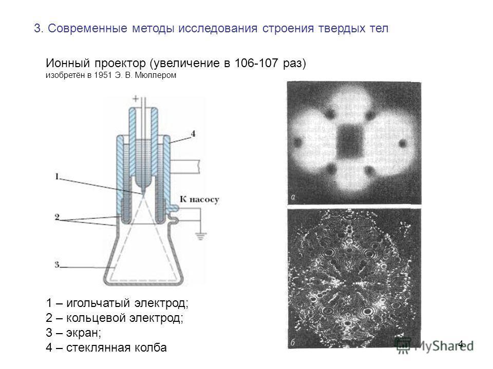 4 3. Современные методы исследования строения твердых тел Ионный проектор (увеличение в 106-107 раз) изобретён в 1951 Э. В. Мюллером 1 – игольчатый электрод; 2 – кольцевой электрод; 3 – экран; 4 – стеклянная колба