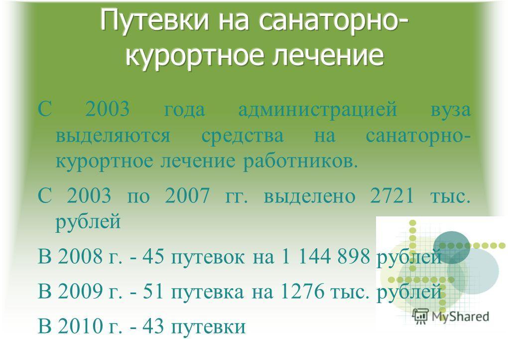 С 2003 года администрацией вуза выделяются средства на санаторно- курортное лечение работников. С 2003 по 2007 гг. выделено 2721 тыс. рублей В 2008 г. - 45 путевок на 1 144 898 рублей В 2009 г. - 51 путевка на 1276 тыс. рублей В 2010 г. - 43 путевки