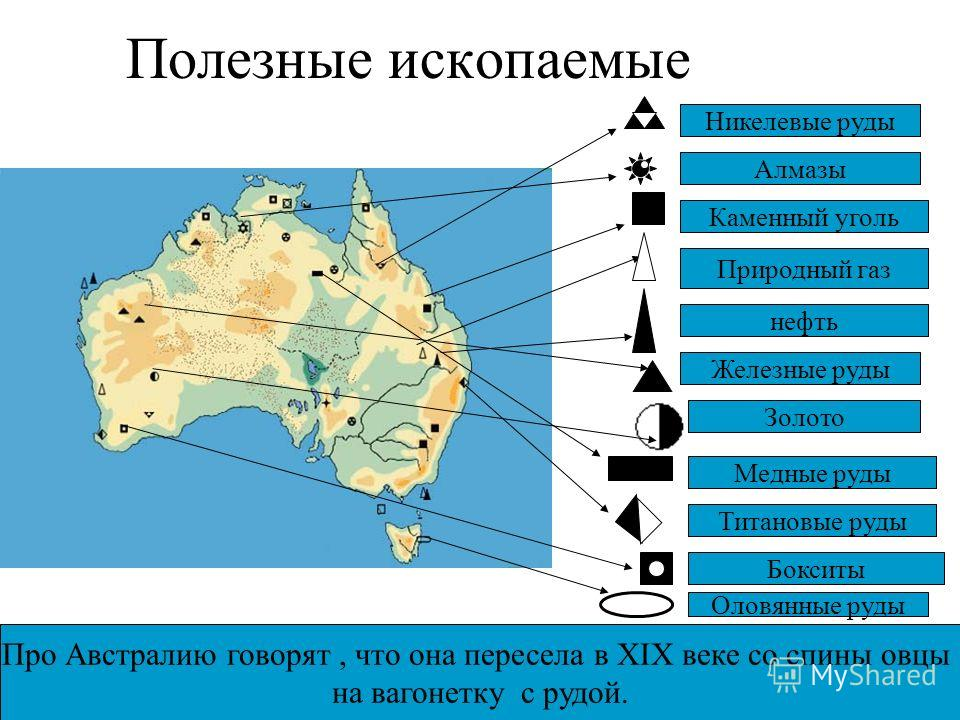 Про Австралию говорят, что она пересела в ХIХ веке со спины овцы на вагонетку с рудой. Полезные ископаемые Каменный уголь Природный газ нефть Железные руды Золото Медные руды Титановые руды Алмазы Бокситы Оловянные руды Никелевые руды