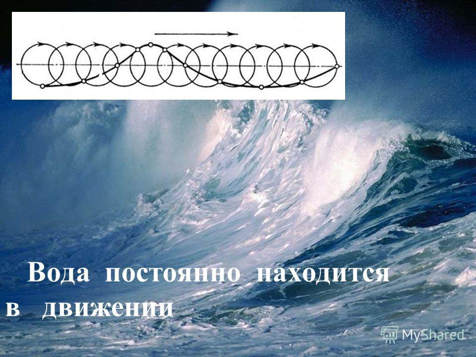 Вода постоянно находится в движении