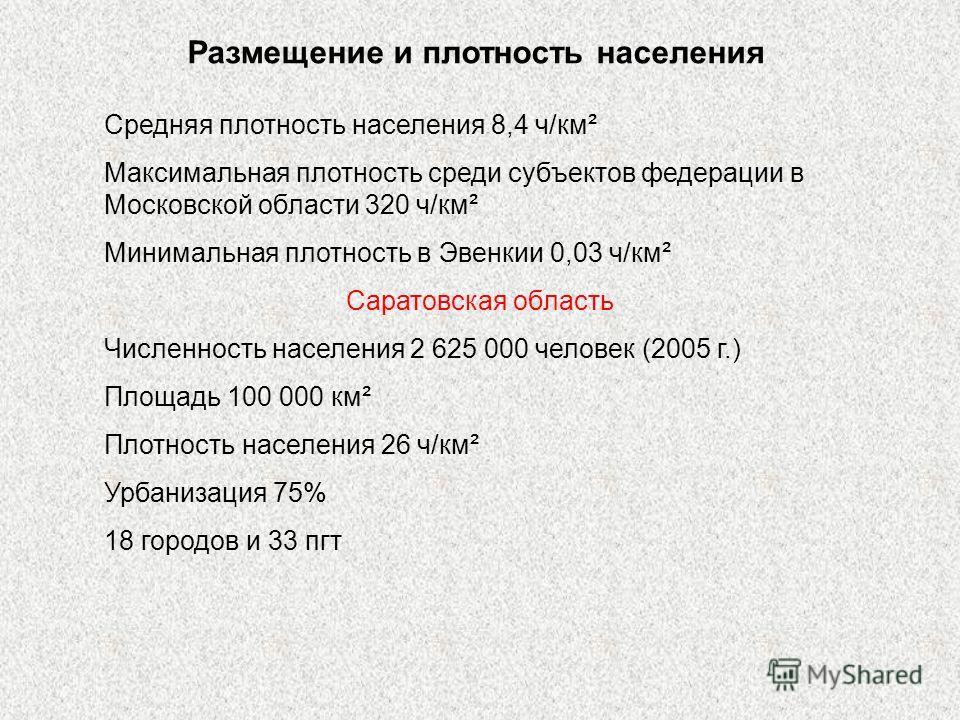 Размещение и плотность населения Средняя плотность населения 8,4 ч/км ² Максимальная плотность среди субъектов федерации в Московской области 320 ч/км² Минимальная плотность в Эвенкии 0,03 ч/км² Саратовская область Численность населения 2 625 000 чел