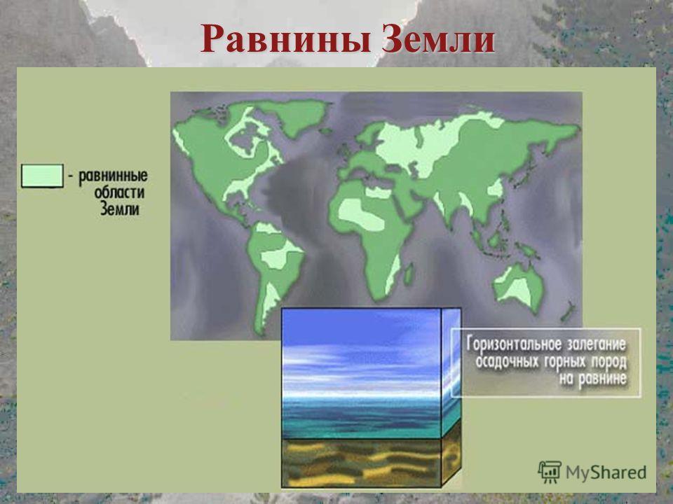 Равнины Земли