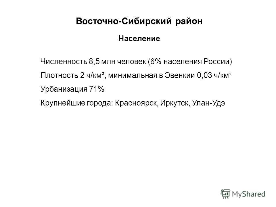 Восточно-Сибирский район Население Численность 8,5 млн человек (6% населения России) Плотность 2 ч/км², минимальная в Эвенкии 0,03 ч/км ² Урбанизация 71% Крупнейшие города: Красноярск, Иркутск, Улан-Удэ