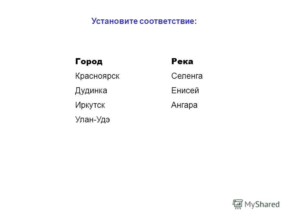 Установите соответствие: Город Красноярск Дудинка Иркутск Улан-Удэ Река Селенга Енисей Ангара