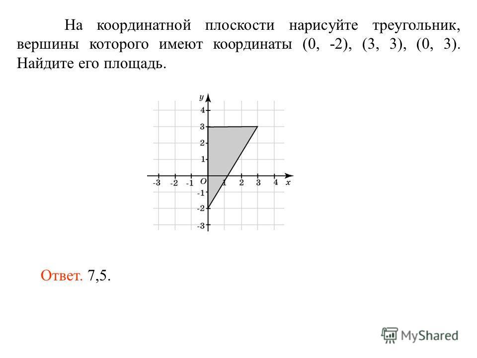 На координатной плоскости нарисуйте треугольник, вершины которого имеют координаты (0, -2), (3, 3), (0, 3). Найдите его площадь. Ответ. 7,5.
