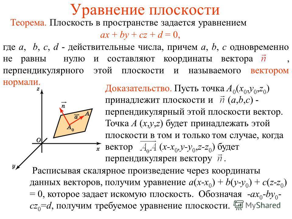 Уравнение плоскости Теорема. Плоскость в пространстве задается уравнением где a, b, c, d - действительные числа, причем a, b, c одновременно не равны нулю и составляют координаты вектора, перпендикулярного этой плоскости и называемого вектором нормал