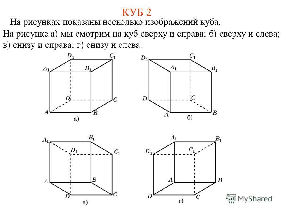 КУБ 2 На рисунках показаны несколько изображений куба. На рисунке а) мы смотрим на куб сверху и справа; б) сверху и слева; в) снизу и справа; г) снизу и слева.