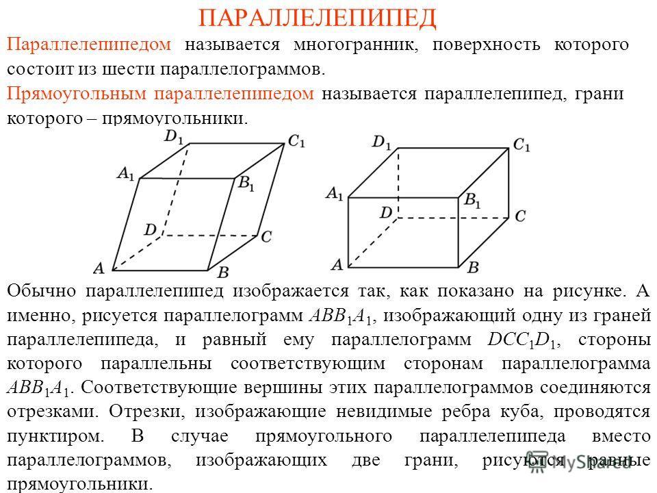 ПАРАЛЛЕЛЕПИПЕД Параллелепипедом называется многогранник, поверхность которого состоит из шести параллелограммов. Прямоугольным параллелепипедом называется параллелепипед, грани которого – прямоугольники. Обычно параллелепипед изображается так, как по