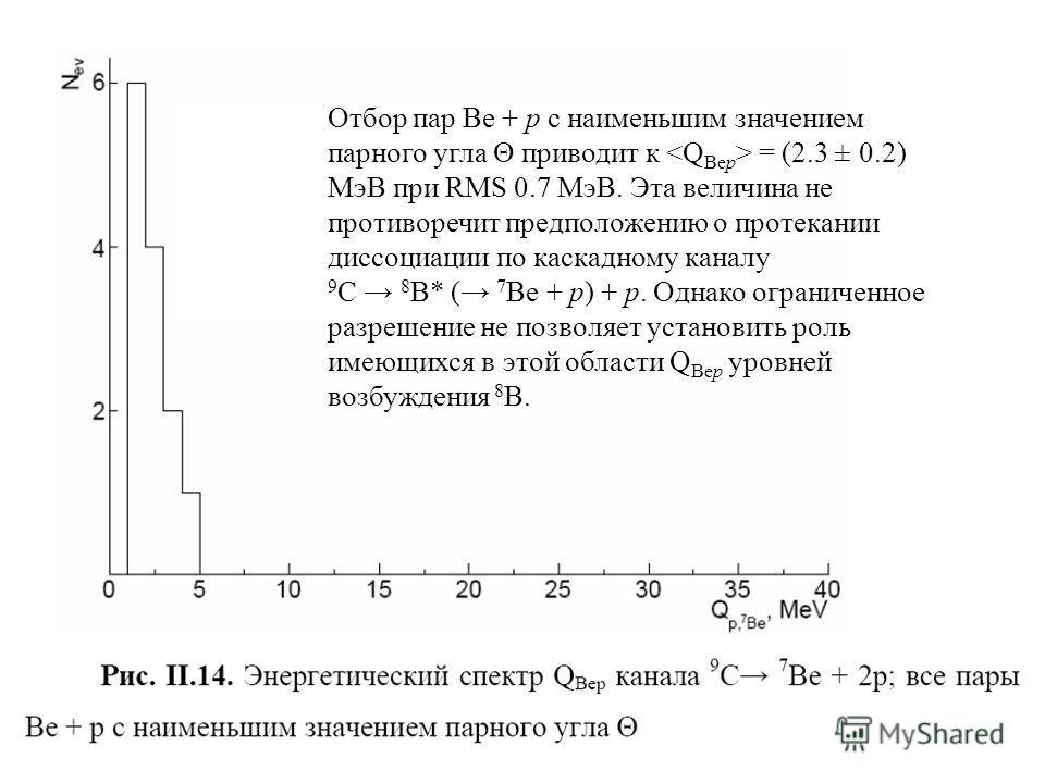 Отбор пар Be + p с наименьшим значением парного угла Θ приводит к = (2.3 ± 0.2) МэВ при RMS 0.7 МэВ. Эта величина не противоречит предположению о протекании диссоциации по каскадному каналу 9 С 8 B* ( 7 Be + p) + p. Однако ограниченное разрешение не