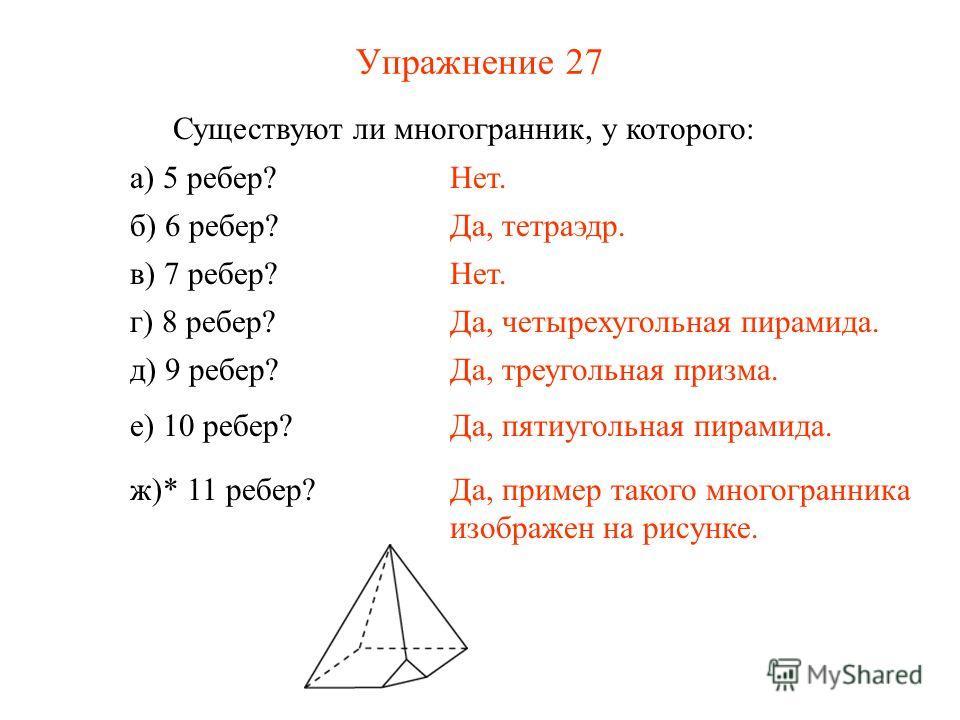 Упражнение 27 Существуют ли многогранник, у которого: а) 5 ребер?Нет. б) 6 ребер?Да, тетраэдр. в) 7 ребер?Нет. г) 8 ребер?Да, четырехугольная пирамида. д) 9 ребер?Да, треугольная призма. е) 10 ребер?Да, пятиугольная пирамида. ж)* 11 ребер?Да, пример