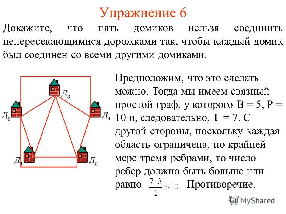 Упражнение 6 Докажите, что пять домиков нельзя соединить непересекающимися дорожками так, чтобы каждый домик был соединен со всеми другими домиками. Предположим, что это сделать можно. Тогда мы имеем связный простой граф, у которого В = 5, Р = 10 и,