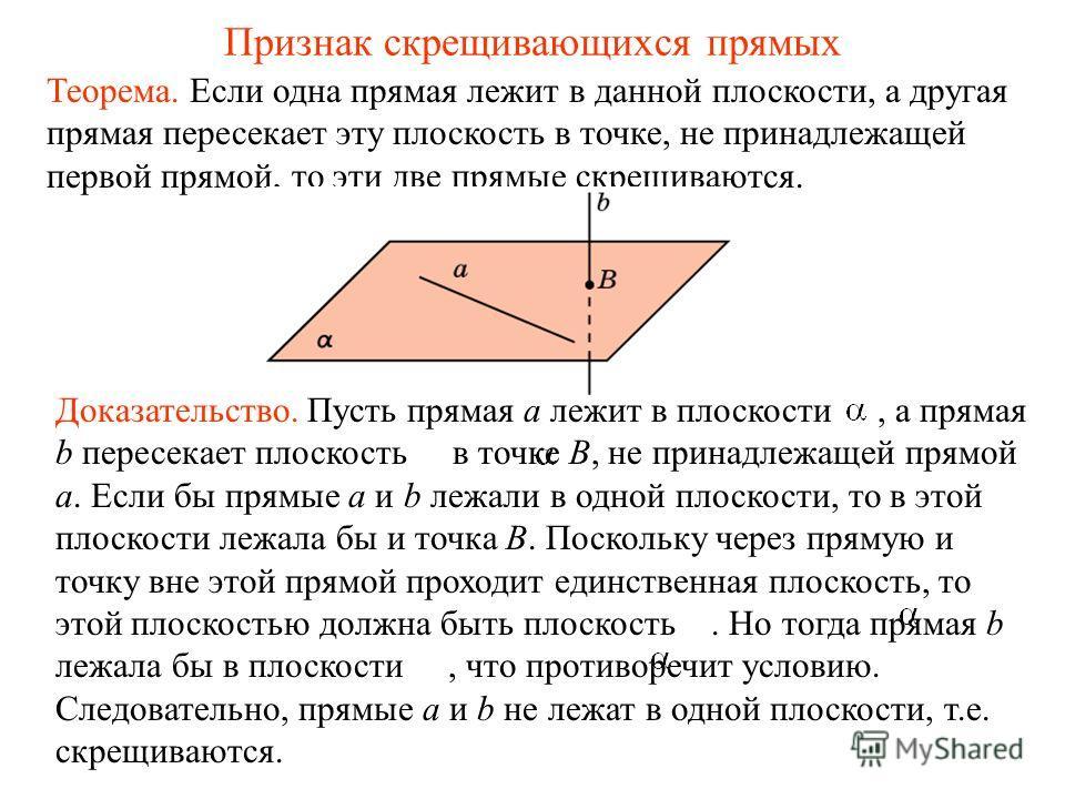 Теорема. Если одна прямая лежит в данной плоскости, а другая прямая пересекает эту плоскость в точке, не принадлежащей первой прямой, то эти две прямые скрещиваются. Признак скрещивающихся прямых Доказательство. Пусть прямая a лежит в плоскости, а пр