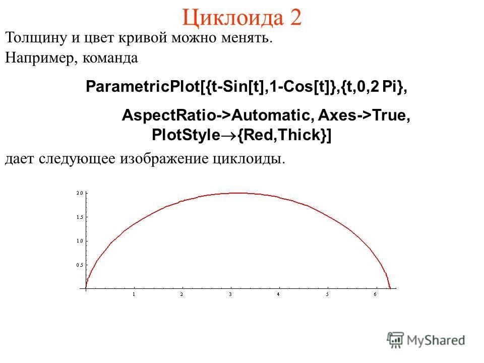 Циклоида 2 Толщину и цвет кривой можно менять. Например, команда ParametricPlot[{t-Sin[t],1-Cos[t]},{t,0,2 Pi}, AspectRatio->Automatic, Axes->True, PlotStyle®{Red,Thick}] дает следующее изображение циклоиды.
