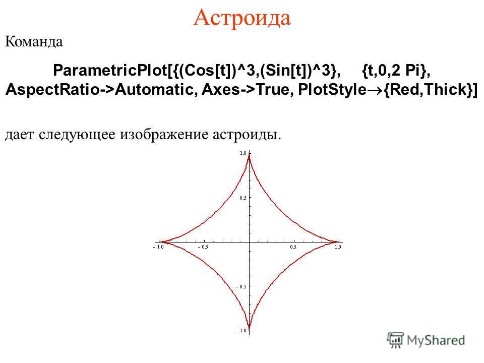 Астроида Команда ParametricPlot[{(Cos[t])^3,(Sin[t])^3}, {t,0,2 Pi}, AspectRatio->Automatic, Axes->True, PlotStyle®{Red,Thick}] дает следующее изображение астроиды.