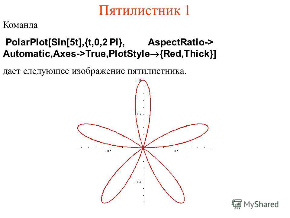 Пятилистник 1 Команда PolarPlot[Sin[5t],{t,0,2 Pi},AspectRatio-> Automatic,Axes->True,PlotStyle®{Red,Thick}] дает следующее изображение пятилистника.