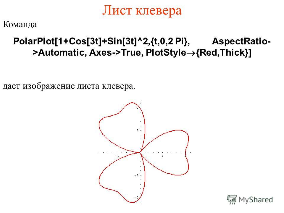 Лист клевера Команда PolarPlot[1+Cos[3t]+Sin[3t]^2,{t,0,2 Pi}, AspectRatio- >Automatic, Axes->True, PlotStyle®{Red,Thick}] дает изображение листа клевера.