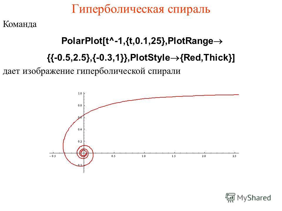 Команда PolarPlot[t^-1,{t,0.1,25},PlotRange® {{-0.5,2.5},{-0.3,1}},PlotStyle®{Red,Thick}] дает изображение гиперболической спирали Гиперболическая спираль