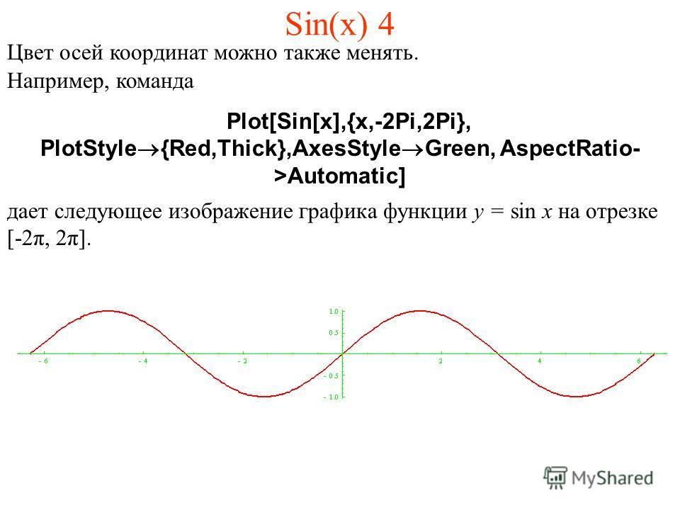 Sin(x) 4 Цвет осей координат можно также менять. Например, команда Plot[Sin[x],{x,-2Pi,2Pi}, PlotStyle®{Red,Thick},AxesStyle®Green, AspectRatio- >Automatic] дает следующее изображение графика функции y = sin x на отрезке [-2π, 2π].