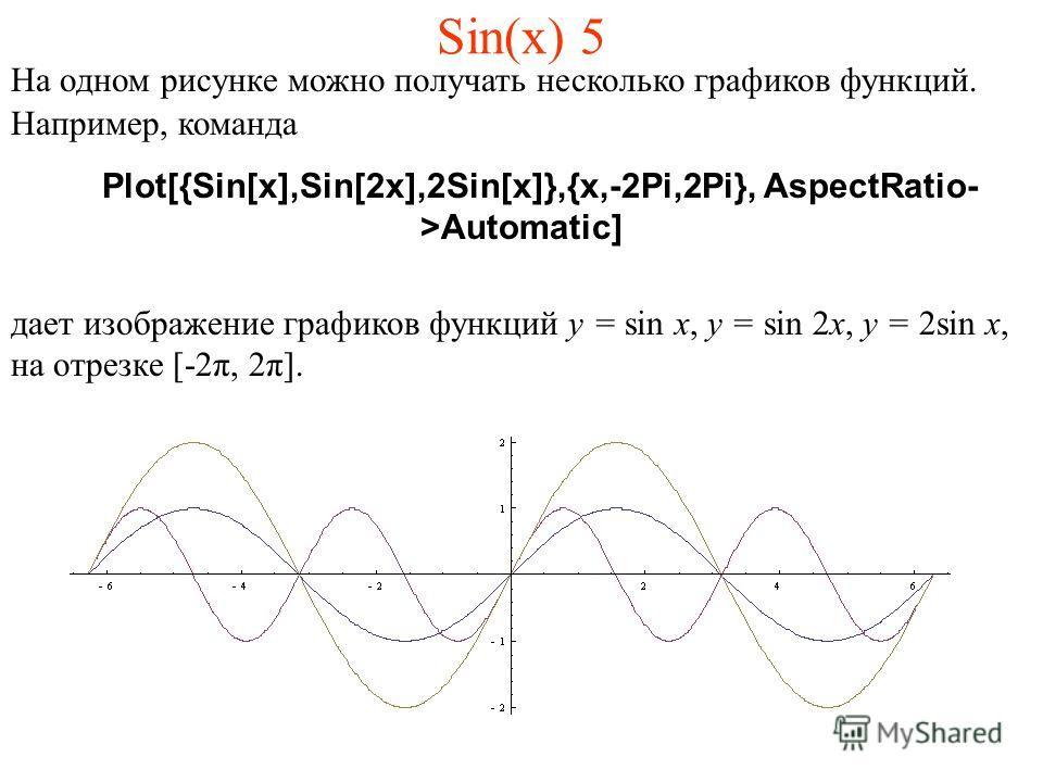 Sin(x) 5 На одном рисунке можно получать несколько графиков функций. Например, команда Plot[{Sin[x],Sin[2x],2Sin[x]},{x,-2Pi,2Pi}, AspectRatio- >Automatic] дает изображение графиков функций y = sin x, y = sin 2x, y = 2sin x, на отрезке [-2π, 2π].