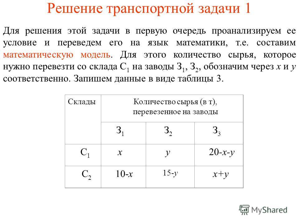 Решение транспортной задачи 1 Для решения этой задачи в первую очередь проанализируем ее условие и переведем его на язык математики, т.е. составим математическую модель. Для этого количество сырья, которое нужно перевезти со склада С 1 на заводы З 1,