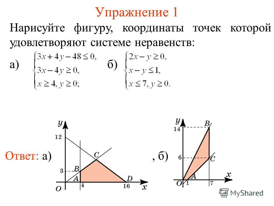 Упражнение 1 Ответ: а), б) Нарисуйте фигуру, координаты точек которой удовлетворяют системе неравенств: а) б)