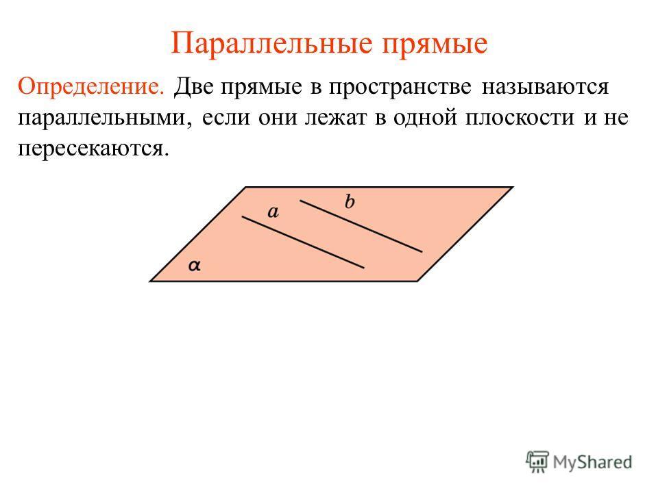 Определение. Две прямые в пространстве называются параллельными, если они лежат в одной плоскости и не пересекаются. Параллельные прямые