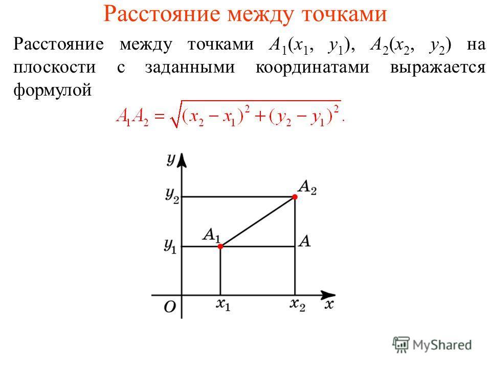 Расстояние между точками Расстояние между точками A 1 (x 1, y 1 ), A 2 (x 2, y 2 ) на плоскости с заданными координатами выражается формулой