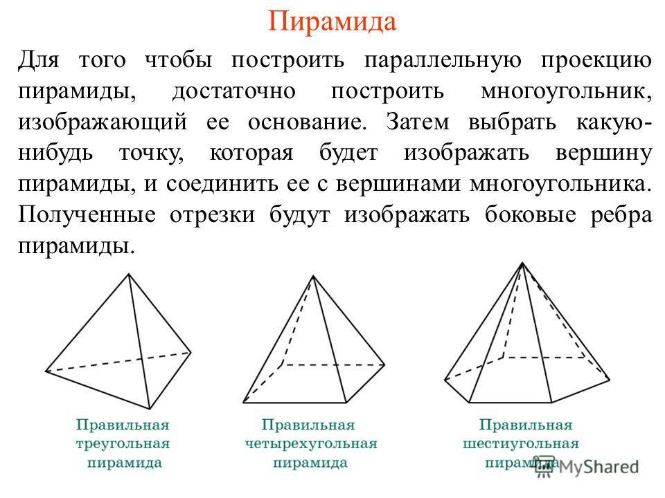 Пирамида Для того чтобы построить параллельную проекцию пирамиды, достаточно построить многоугольник, изображающий ее основание. Затем выбрать какую- нибудь точку, которая будет изображать вершину пирамиды, и соединить ее с вершинами многоугольника.