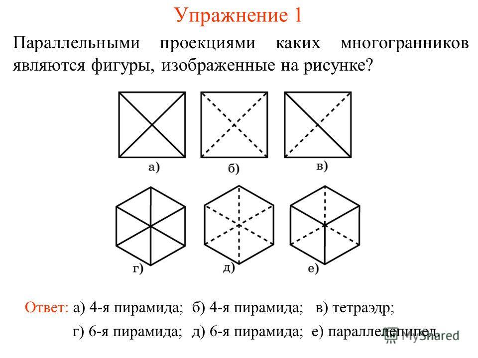 Упражнение 1 Параллельными проекциями каких многогранников являются фигуры, изображенные на рисунке? Ответ: а) 4-я пирамида;б) 4-я пирамида;в) тетраэдр; г) 6-я пирамида;д) 6-я пирамида;е) параллелепипед.
