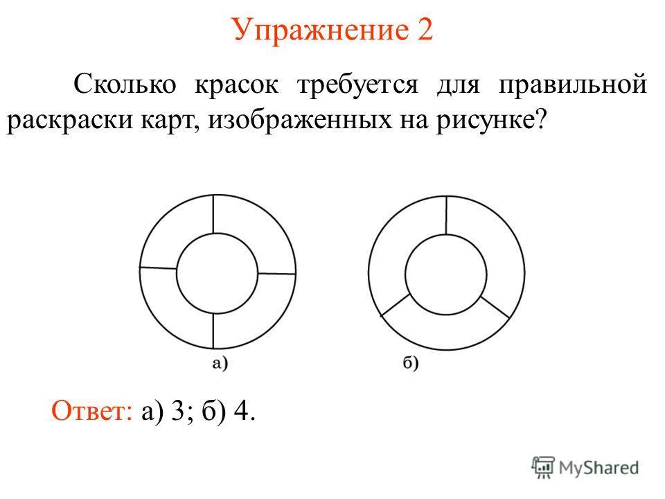 Упражнение 2 Сколько красок требуется для правильной раскраски карт, изображенных на рисунке? Ответ: а) 3; б) 4.