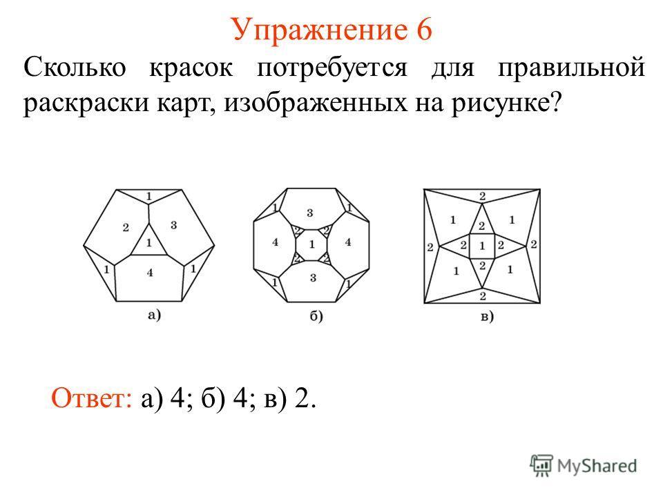 Упражнение 6 Сколько красок потребуется для правильной раскраски карт, изображенных на рисунке? Ответ: а) 4; б) 4; в) 2.