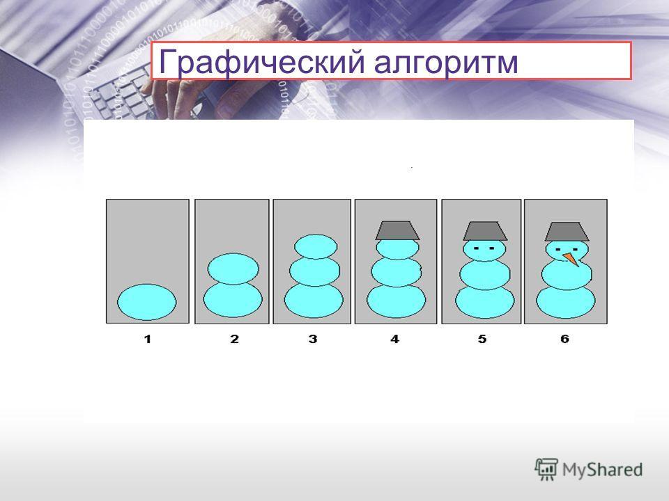 Графический алгоритм