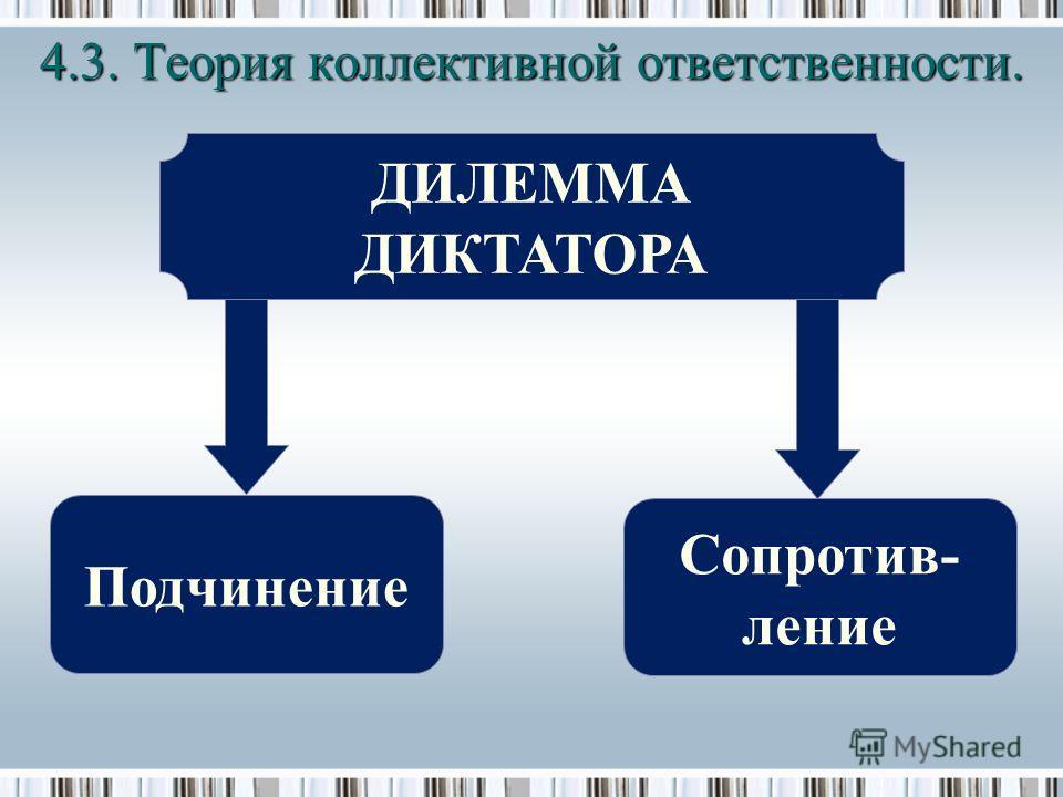 Сопротив- ление ДИЛЕММА ДИКТАТОРА Подчинение 4.3. Теория коллективной ответственности.