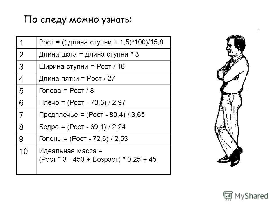 1 Рост = (( длина ступни + 1,5)*100)/15,8 2 Длина шага = длина ступни * 3 3 Ширина ступни = Рост / 18 4 Длина пятки = Рост / 27 5 Голова = Рост / 8 6 Плечо = (Рост - 73,6) / 2,97 7 Предплечье = (Рост - 80,4) / 3,65 8 Бедро = (Рост - 69,1) / 2,24 9 Го
