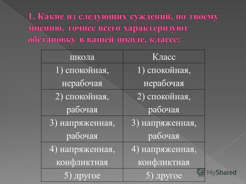школаКласс 1) спокойная, нерабочая 2) спокойная, рабочая 3) напряженная, рабочая 4) напряженная, конфликтная 5) другое