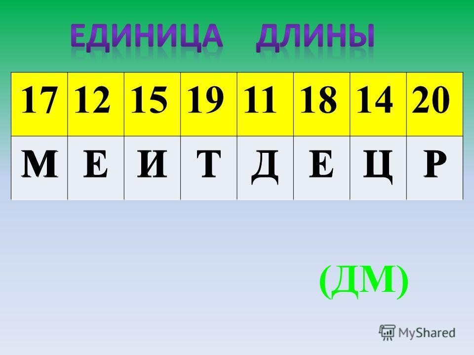 1712151911181420 МЕИТДЕЦР Д Е Ц И МЕ Т Р (ДМ)