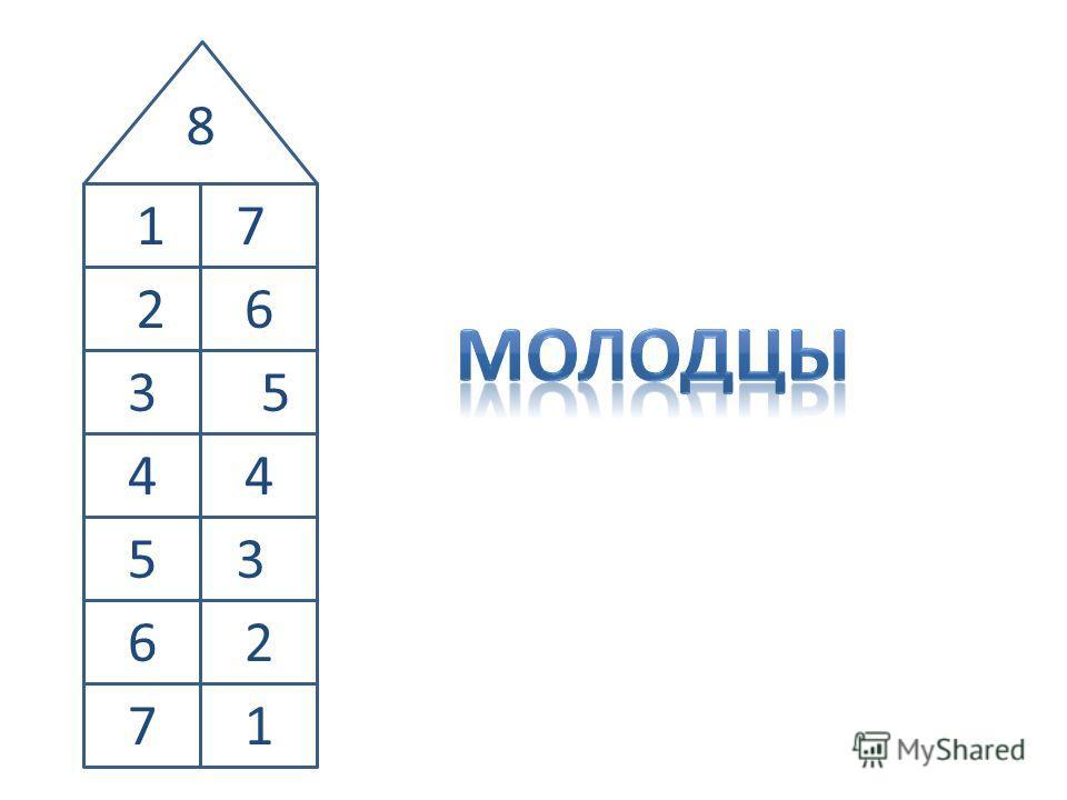 216345 78 1 22 35 7 8 88 88 8 >  > <