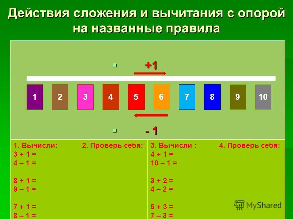 Действия сложения и вычитания с опорой на названные правила 10861475329 1. Вычисли: 2. Проверь себя: 3 + 1 = 4 – 1 = 8 + 1 = 9 – 1 = 7 + 1 = 8 – 1 = 3. Вычисли : 4. Проверь себя: 4 + 1 = 10 – 1 = 3 + 2 = 4 – 2 = 5 + 3 = 7 – 3 = +1 +1 - 1 - 1