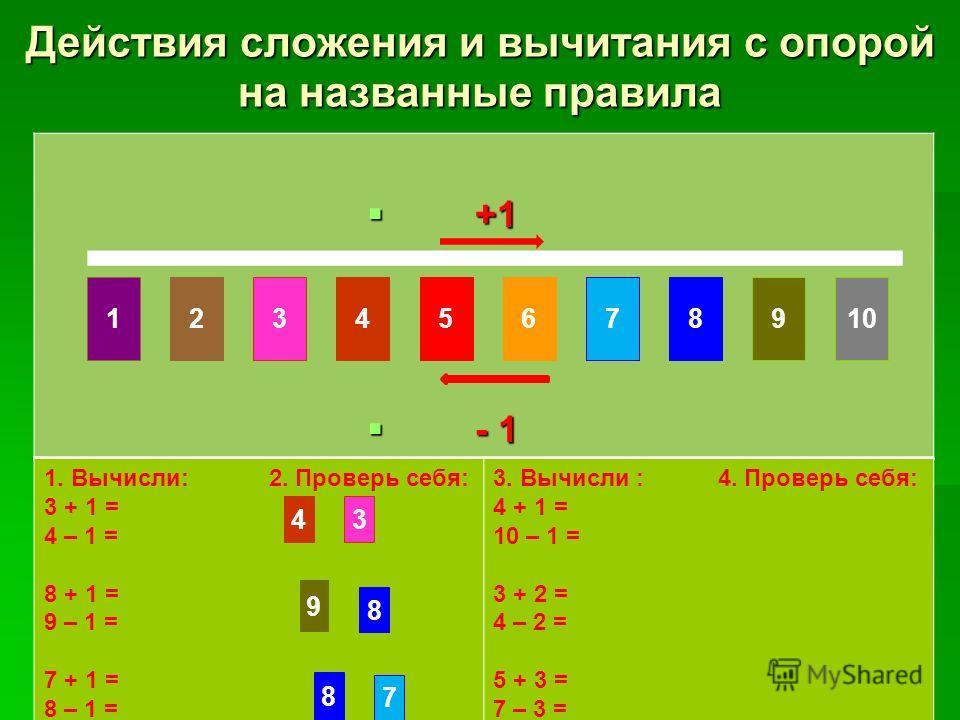 Действия сложения и вычитания с опорой на названные правила 10861475329 1. Вычисли: 2. Проверь себя: 3 + 1 = 4 – 1 = 8 + 1 = 9 – 1 = 7 + 1 = 8 – 1 = 3. Вычисли : 4. Проверь себя: 4 + 1 = 10 – 1 = 3 + 2 = 4 – 2 = 5 + 3 = 7 – 3 = +1 +1 - 1 - 1 43 9 8 8