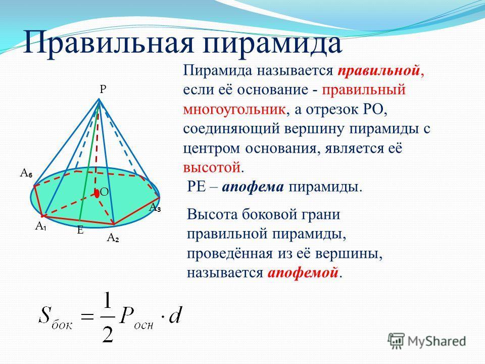 Многогранник, составленный из n-угольника АB…E и n- треугольников, называется пирамидой. S полн = S бок + S осн BC E M H