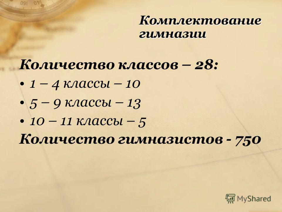 Комплектование гимназии Количество классов – 28: 1 – 4 классы – 10 5 – 9 классы – 13 10 – 11 классы – 5 Количество гимназистов - 750