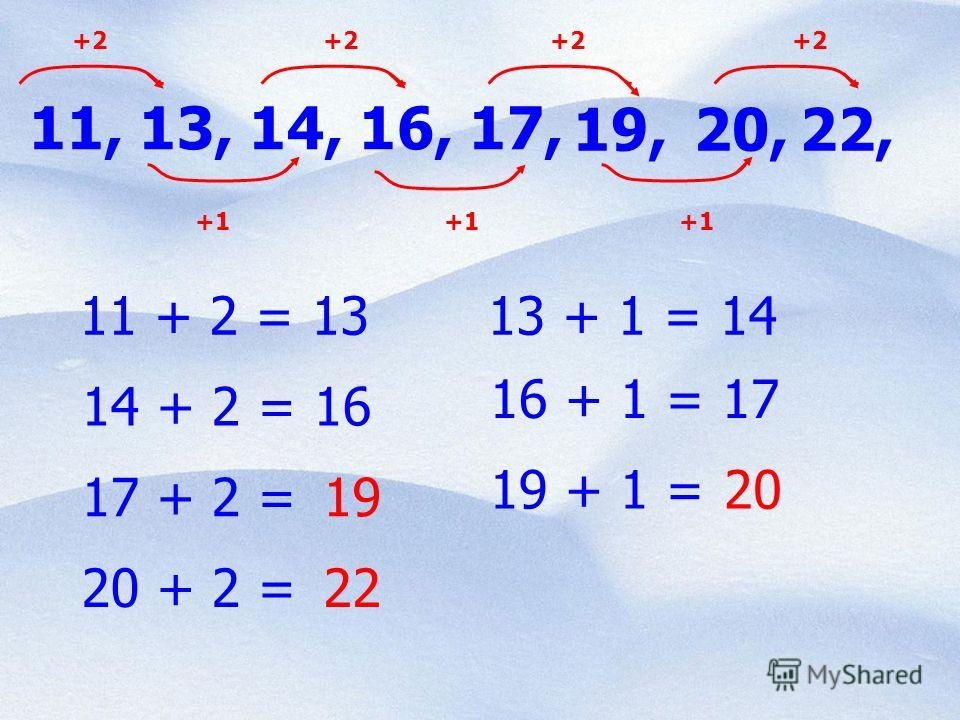 11, 13, 14, 16, 17, +2 +1 11 + 2 = 1313 + 1 = 14 14 + 2 = 16 16 + 1 = 17 17 + 2 = 19 + 1 = 20 + 2 = 19,20,22, 19 20 22