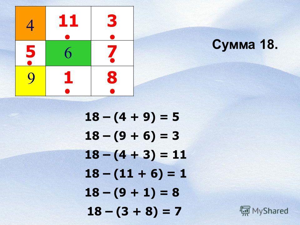4 6 9 Сумма 18. 18 – (4 + 9) = 5 18 – (9 + 6) = 3 18 – (4 + 3) = 11 18 – (11 + 6) = 1 18 – (9 + 1) = 8 18 – (3 + 8) = 7 5 113 7 81